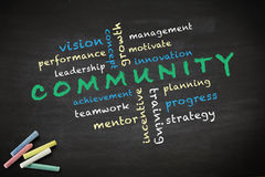 Community concept written on blackboard Stock Photos