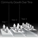 Community Growth Over Time Chart Royalty Free Stock Photo