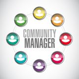 Community Manager people network sign concept. Illustration design graphic Stock Images