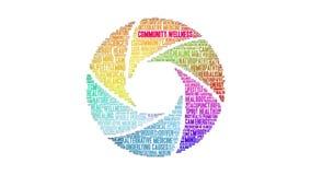 Community Wellness Animated Word Cloud