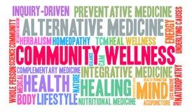 Community Wellness Word Cloud