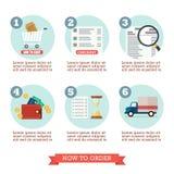 Como pedir infographic ilustração stock