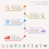 Como pedir - o processo da compra de comprar ilustração royalty free