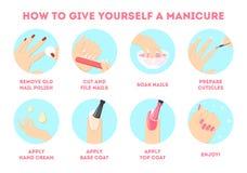 Como se dar em casa o tratamento de mãos ilustração do vetor