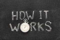 Como trabalha o relógio fotografia de stock royalty free