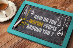 Como você inspira povos em torno de você? Fotografia de Stock Royalty Free