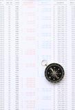 Compás en el estado financiero Imagenes de archivo