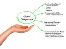 Compétence globale photos stock