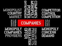 COMPANIES - image with words associated with the topic MONOPOLY, word cloud, cube, letter, image, illustration. COMPANIES - image with words associated with Stock Images