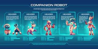 Companion robot evolution timeline infographics