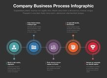 Company business process infographic template. Company business process template isolated on dark background. Vector infographic easy to use for your design or Stock Images