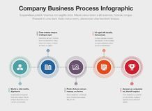 Company business process template. Vector infographic company business process template  on light background Royalty Free Stock Image