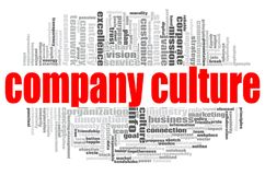 Company culture word cloud. Concept on white background, 3d rendering vector illustration