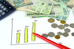 Company Growth - Poland. Graph and money. Company Growth - Poland. Hand drawn graph, polish money and calculator on the table Royalty Free Stock Image
