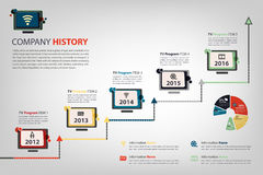 Company history & performance in time line digital tv shape (Vec Royalty Free Stock Image