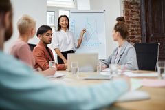 Company Meeting. Portrait of mixed race businesswoman standing by whiteboard and giving presentation to colleagues during meeting in conference room, copy space stock image