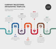 Company milestones timeline template. Vector infographic company milestones timeline template Royalty Free Stock Photography