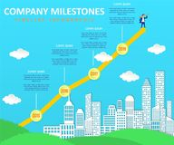Company milestones vector timeline infographic. Company event chronology timeline template with paper cut cityscape stock illustration