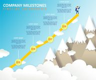 Company milestones vector timeline infographic. Company event timeline template with paper cut mountain rock and cloud landscape vector illustration