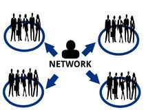 Company Network with Men and Women. A company network with men and women. In the middle is the big chief of the companies. The illustration is isolated Stock Photography