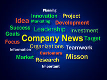 Company News Brainstorm Shows Whats New In Royalty Free Stock Images