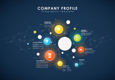 Company profile overview template Royalty Free Stock Photos