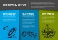 Company profile template with mission, vision and values. Company profile template - corporation main information presentation with mission, vision and values vector illustration