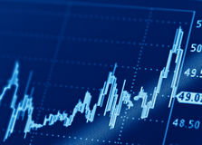 Company share price information Stock Photos