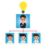 Company structure concept. Stock Photography