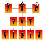 Company structure Stock Photo
