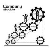 Company teamwork for business development concept. Vector of company structure and organization diagram to develop teamwork concept Royalty Free Stock Photography