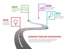 Company timeline. Milestone road with pointers, history process line chart on winding pathway vector infographic. Company timeline. Milestone road with pointers stock illustration