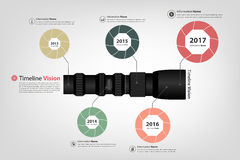Company timeline vision represented by dslr lens Stock Photography