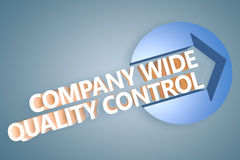 Company Wide Quality Control Royalty Free Stock Images