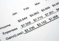 Comparação da renda e da despesa Fotografia de Stock Royalty Free