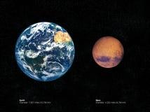 Comparación de Marte y de la tierra Foto de archivo libre de regalías