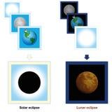 Comparación del eclipse lunar del eclipse solar Imagen de archivo libre de regalías