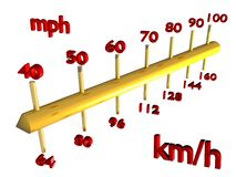 Comparative scale of speed. Mph-km/h Stock Image