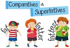 Comparativi e superlativi per il grasso di parola illustrazione di stock