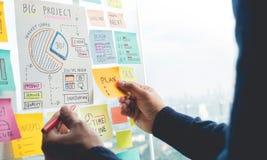 Compartilhando de conceitos das ideias com o papernote que escreve a estratégia na parede imagens de stock
