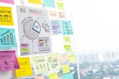 Compartilhando de conceitos das ideias com o papernote que escreve a estratégia na parede imagens de stock royalty free