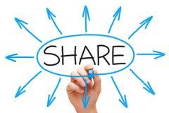 Compartilhando do conceito Fotografia de Stock
