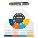 Compartimiento Infographic del círculo Imagen de archivo libre de regalías