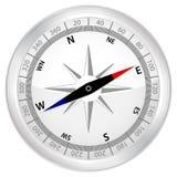 compas Photos libres de droits