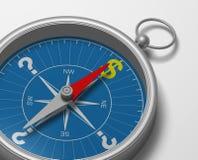 compas 3d Images libres de droits
