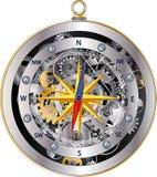 Compas mécanique Images libres de droits