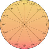 Compas steg arkivbild
