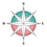Compas vastgesteld wit Royalty-vrije Stock Afbeeldingen