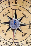 Compass. Detail of a navigation bar showing the compass Stock Photo