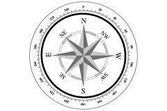 Free Compass Royalty Free Stock Photo - 1898815